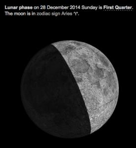 Acknowledgement to: http://lunaf.com/english/moon-phases/lunar-calendar-2014/12/28/